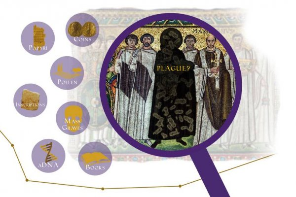 Research on the Justinianic Plague; Image courtesy of National Socio-Environmental Synthesis Center/University of Maryland